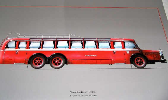Mercedes-Benz-Classic Oldtimer